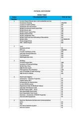 PHYSICAL DATA ROOM.pdf