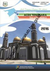 04. Aceh-Tenggara-Dalam-Angka-2016.pdf