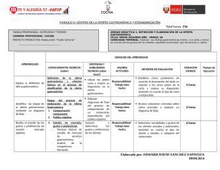 desgloce GESTION DE LA OFERTA GAS.doc
