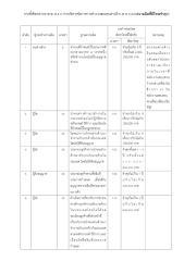 16226_การตั้งข้อกล่าวหาความผิดที่มีโทษจำคุก.pdf