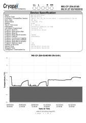 MX-CF-254-0148_0009.pdf